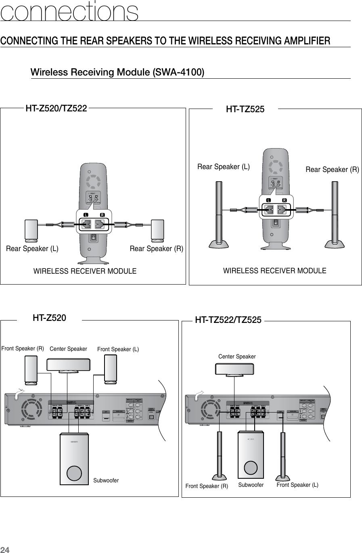 samsung ln40d550 manual pdf base mount