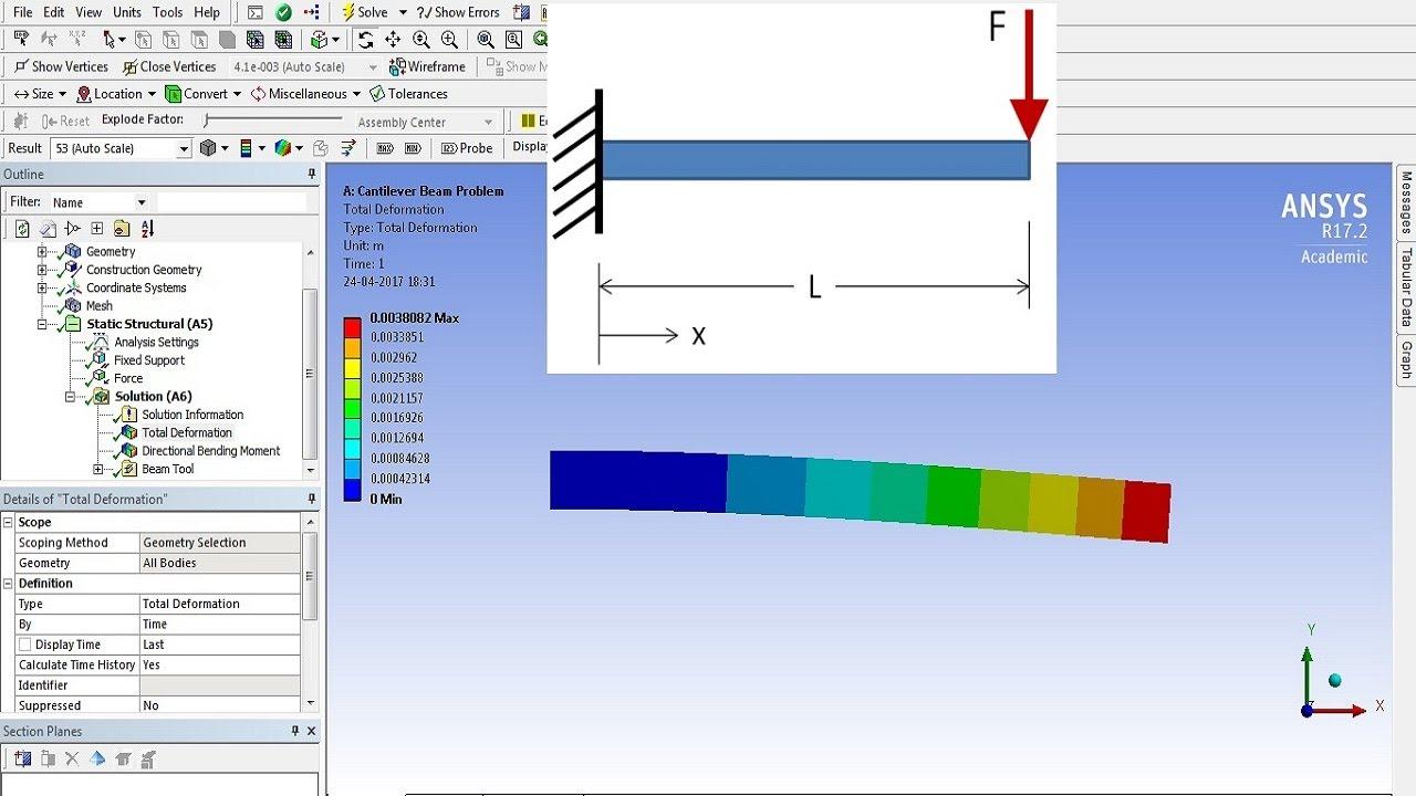 structural analysis lab manual pdf