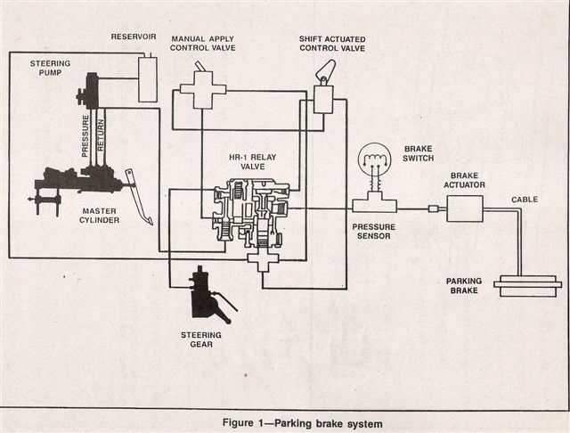 1993 pace arrow model 30e manual