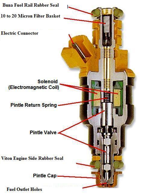 bosch common rail injector repair manual pdf