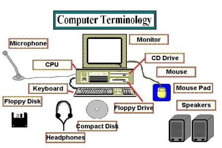 download system devices komputer manual