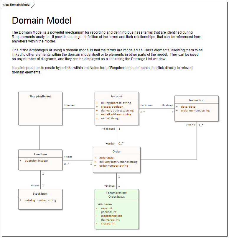 model user manual and modeling assistance
