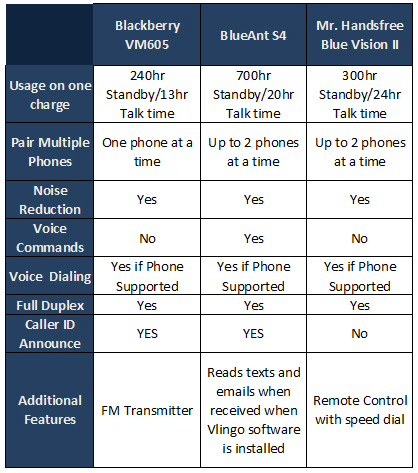 blackberry model vm 605 manual
