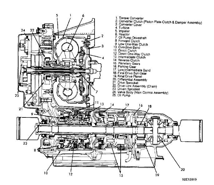 1995 lincoln town car repair manual pdf