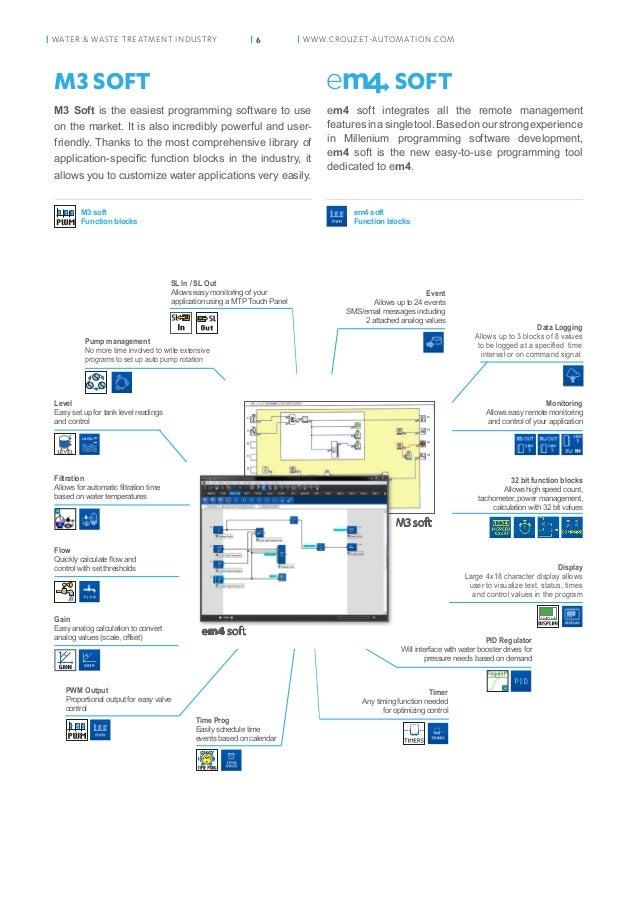 crouzet millenium 3 manual download pdf