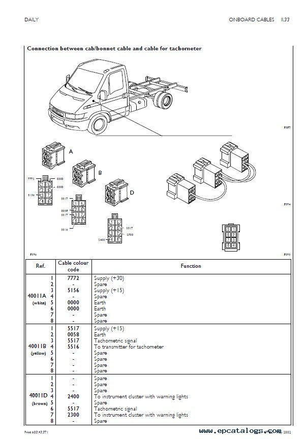 iveco daily service manual download pdf