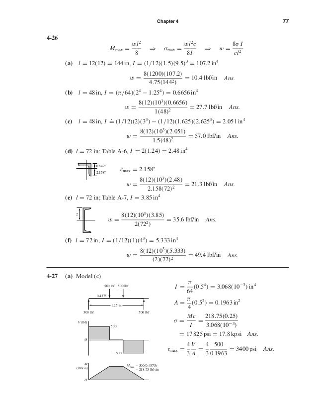 aluminum design manual 2015 pdf free download