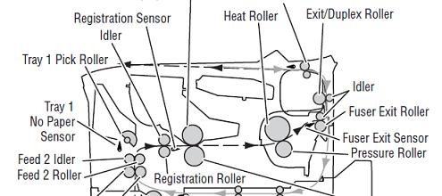 repair manual hp m452 fuser replacement