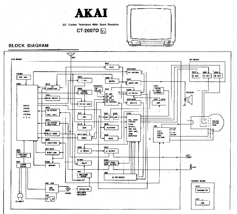 akai tv service manual free download