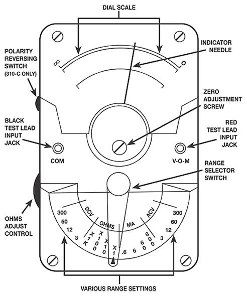 triplett model 310 type 4 manual