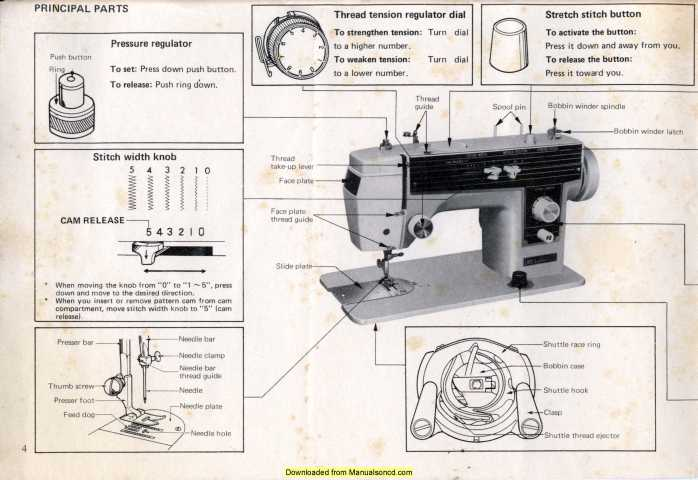 dressmaker sewing machine manual pdf