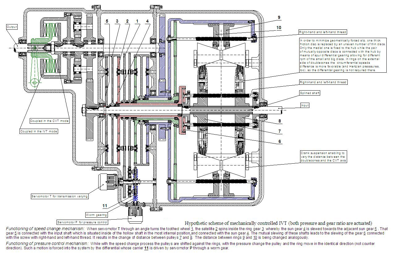 toyota allion manual pdf free download