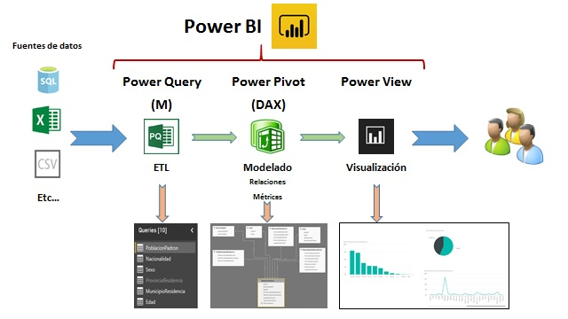 manual de power bi en espanol pdf