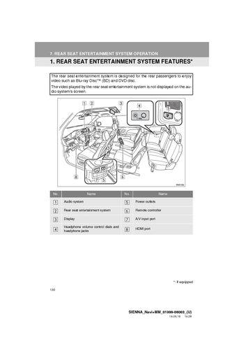 toyota sienna 2000 manual pdf