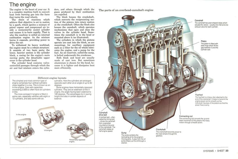 4d30 engine manual pdf free download