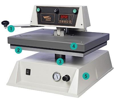 insta graphics model 728 manual
