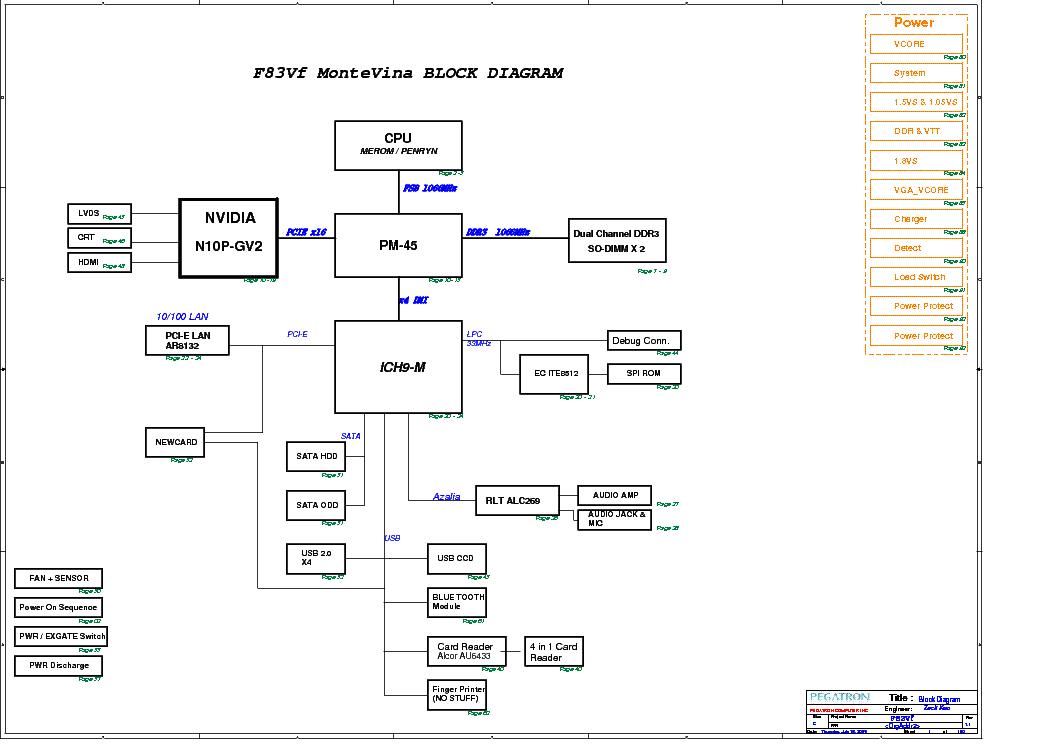 asus laptop repair manual pdf