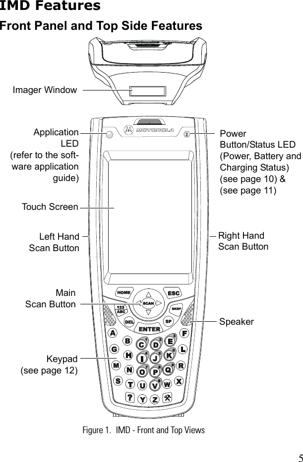 motorola hand scanner n410 manual download