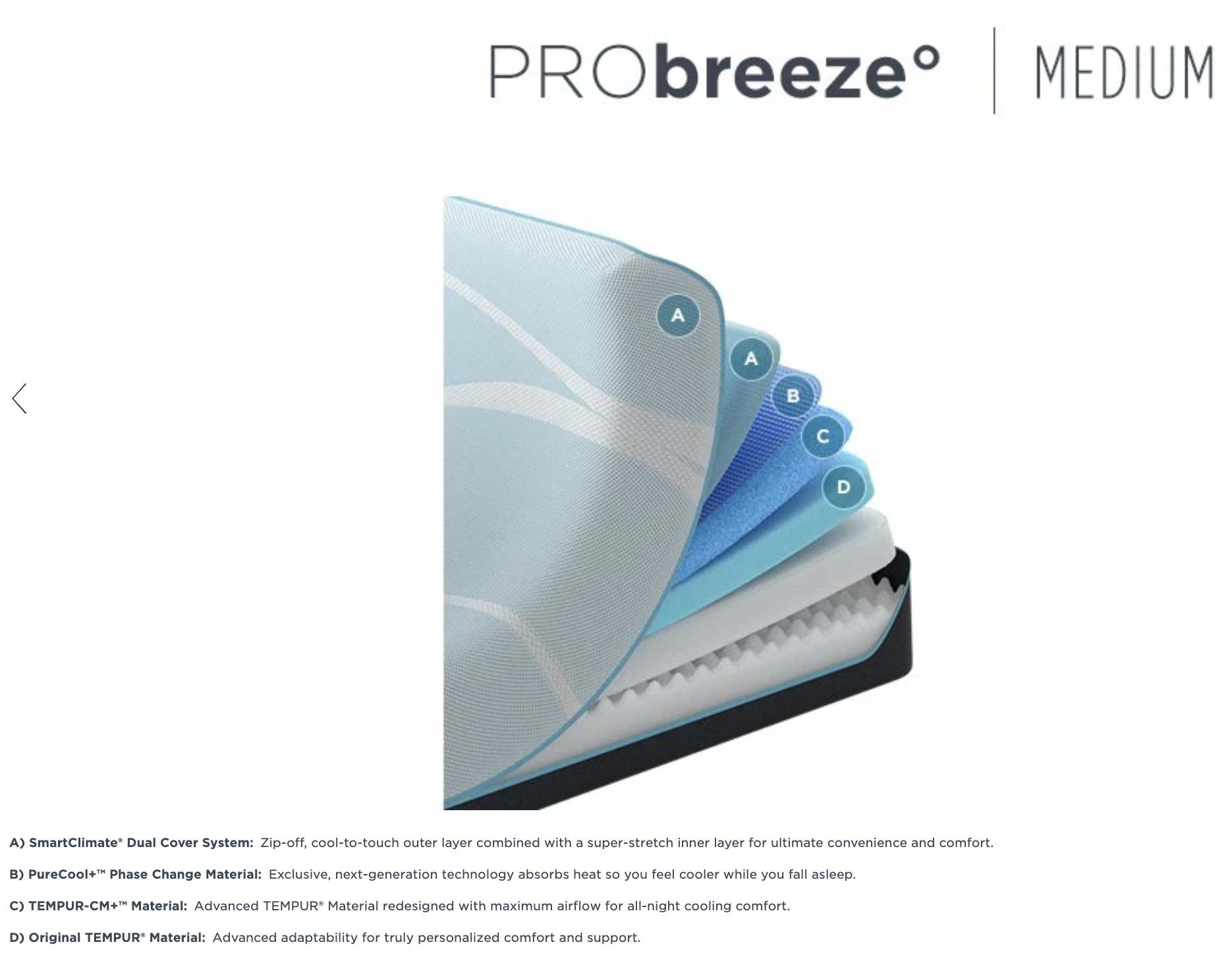 pro breeze model pb-02 manual