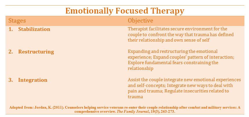 attachment based family therapy manual pdf