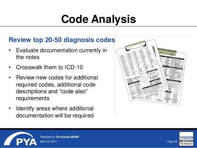 https www.cms.gov medicare coverage coveragegeninfo downloads manual200907.pdf