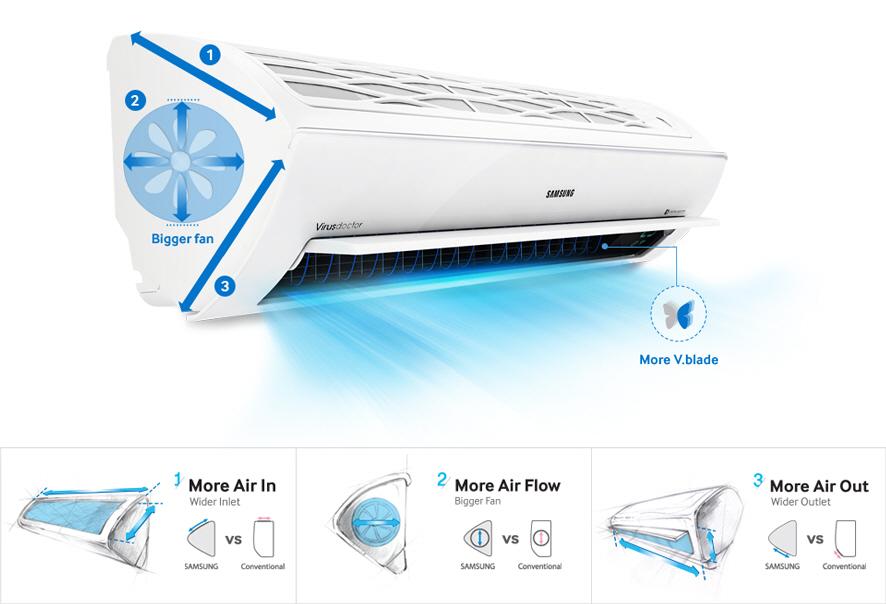 samsung room air conditioner manual