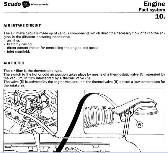 fiat scudo van manual pdf
