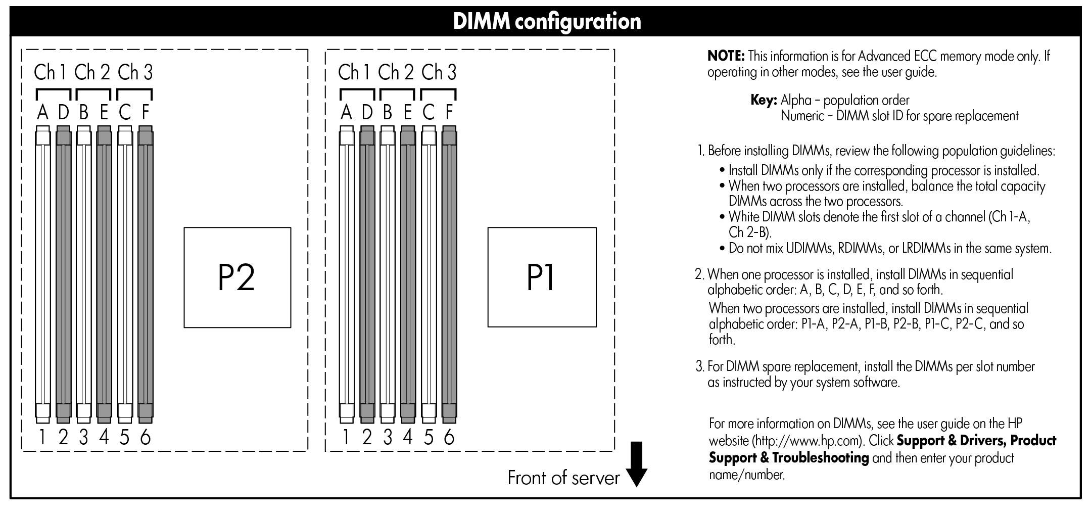 hp dl380 g5 user manual