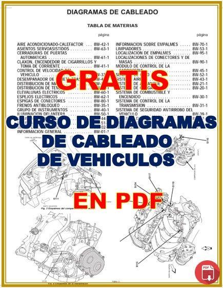 manual del barman pdf gratis