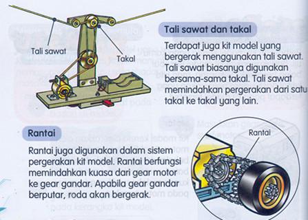 manual kit model kereta tahun 5