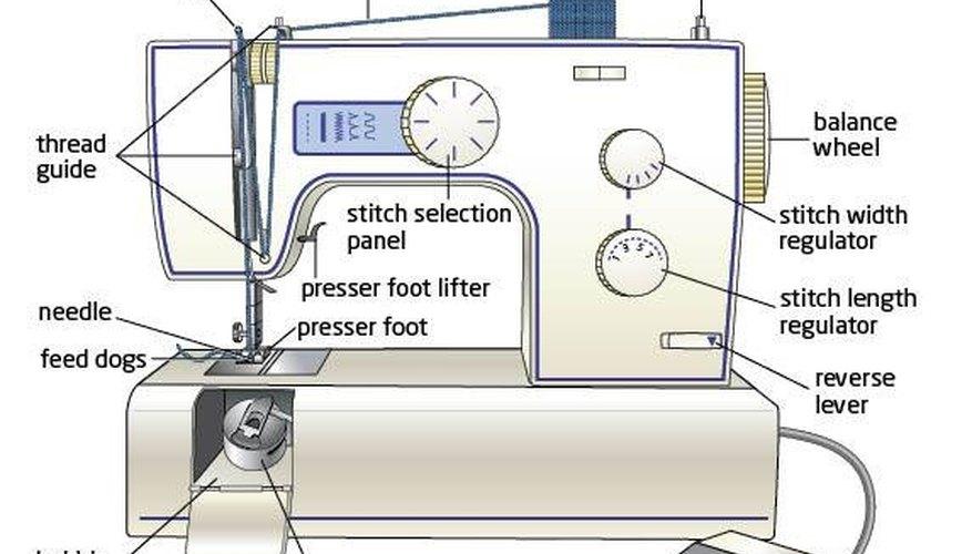 singer sewing machine manual model 3116